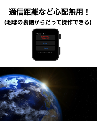 Carry another apple device for GPS.
