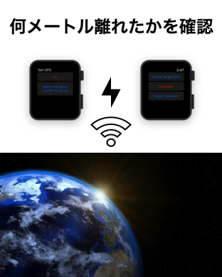 Apple Watch can connect to internet without iPhone!